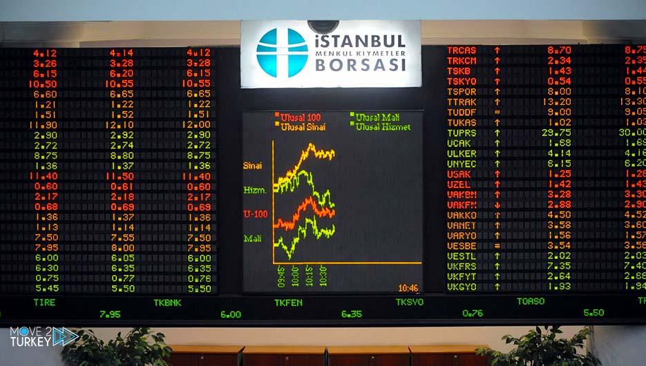 Turkish stock market